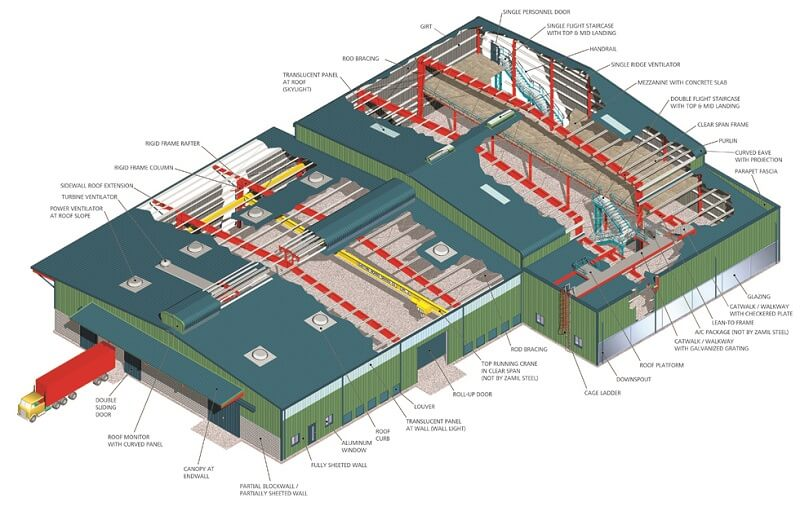 Bản vẽ 3D thiết kế nhà kho